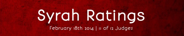 Syrah Ratings Banner