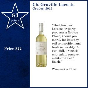 Ch. Graville-Lacoste Graves, 2012